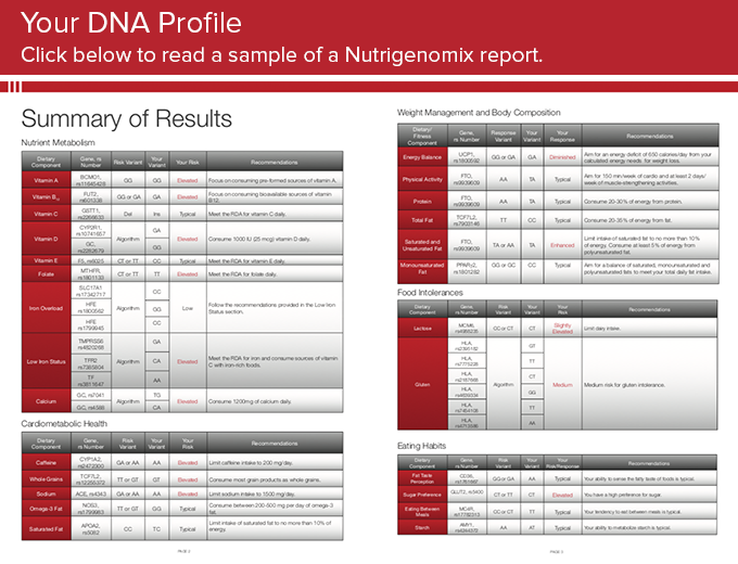 Sample of a Nutrigenomix report